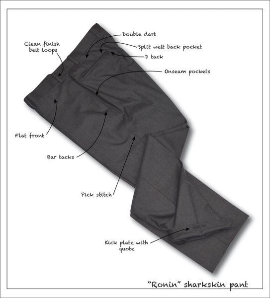 """Ronin"" Shark skin Charcoal Pant"