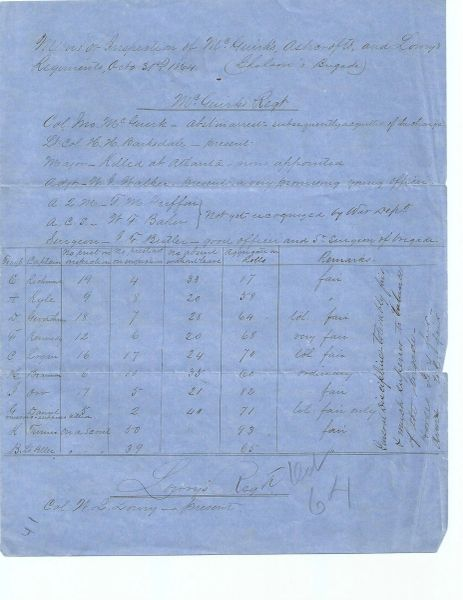 1864 Inspection Report for McGuirk's, Ashcroft and Lorings Regiments