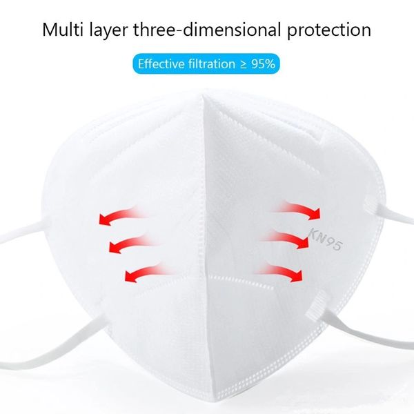 KN95 Disposable Protective Medical Respirator Face Masks