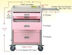 Dental Procedure Mobile Cart ( Rimocart)