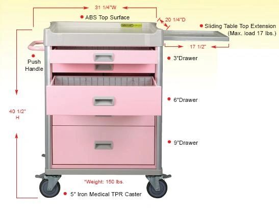 Dental Procedure Mobile Cart ( Rimocart)