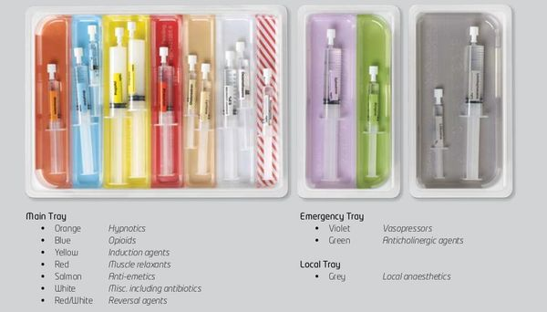 UVAMED Rainbow Trays-Emergency Tray Kit