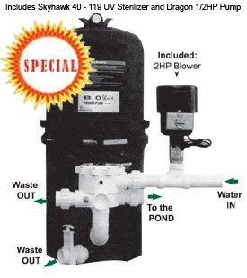 Bio Wave Plus 10000 Gal. 3 Pack | Pump, UV, Bio Filter