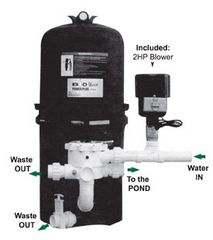 Bio Wave Plus 3-Pack System 6000 Gal. | Pump, UV, Bio Filter