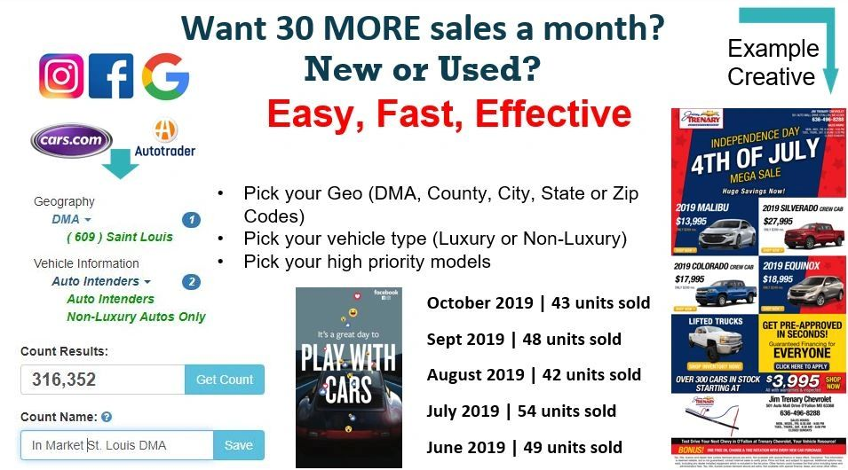 How to sell more cars advertising on Facebook in 2020