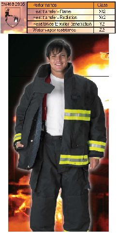 CEOSX1000 Fire Suit Blue (Large)