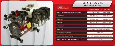 ATT-6.5 TNT Hydraulic Pump