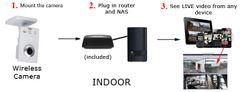 Video Camera KIT - Indoor