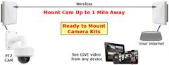 Video Camera KIT - Outdoor - PTZ