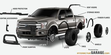 With this platform you can build your own custom, GM Jeep Ford Toyota Nissan. From Liftkit to tires.
