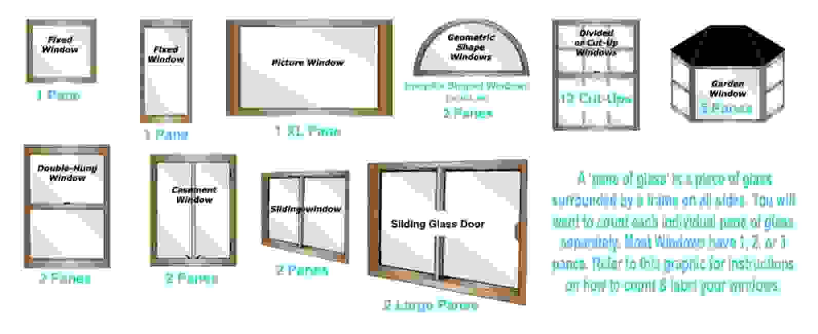 How to make a window pane count to build a quote.