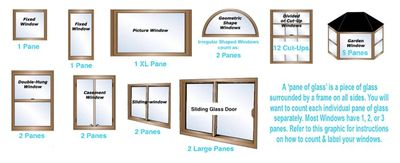 Window pane counting guide