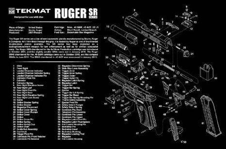 RUGER SR9 (SR40) 9mm / .40 S&W PISTOL TEKMAT
