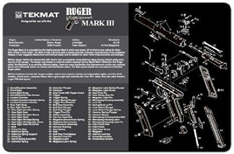 RUGER Mk III .22lr TARGET PISTOL TEKMAT