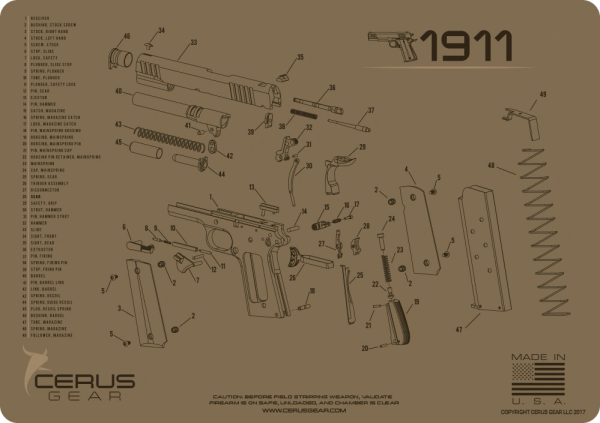 1911 CLEANING & MAINTENANCE SCHEMATIC PROMAT by CERUS GEAR