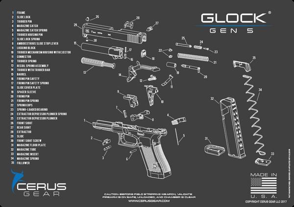 GLOCK® GEN 5 PISTOL SCHEMATIC PROMAT by CERUS GEAR