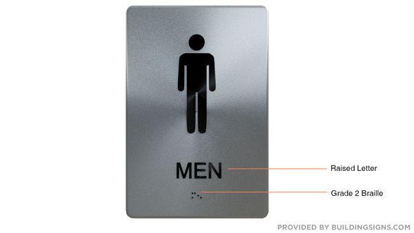 MEN RESTROOM Sign ADA SIGN - The sensation line