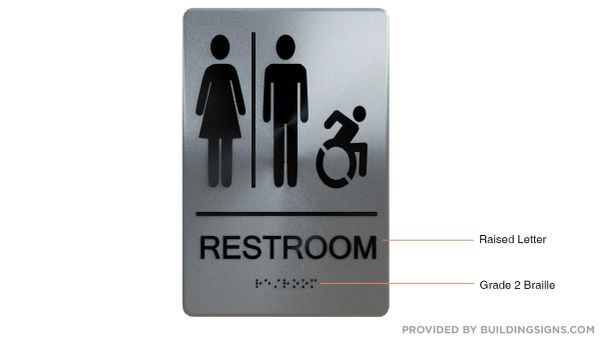 UNISEX ACCESSIBLE RESTROOM SIGN (ALUMINUM SIGNS 9X6)