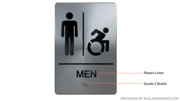 MEN ACCESSIBLE RESTROOM ADA SIGN - The sensation line