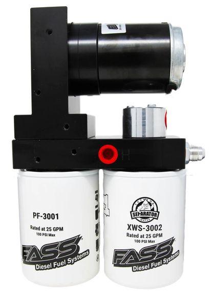 Mod Mafia FASS Fuel System