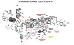 Atwood / HydroFlame Furnace Model 1522 LD 2 STAGE Tune-Up Kit