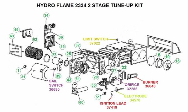 Atwood / HydroFlame Furnace Model 2334 2 STAGE Tune-Up Kit