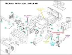 Atwood / HydroFlame Furnace Model 8516-IV Tune-Up Kit