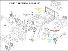 Atwood / HydroFlame Furnace Model 8525-IV Tune-Up Kit