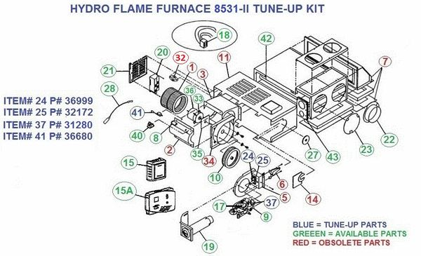 Atwood / HydroFlame Furnace Model 8531-II Tune-Up Kit