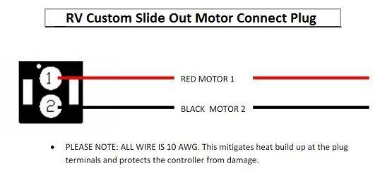 RV Custom Slide Out Controller Motor Plug