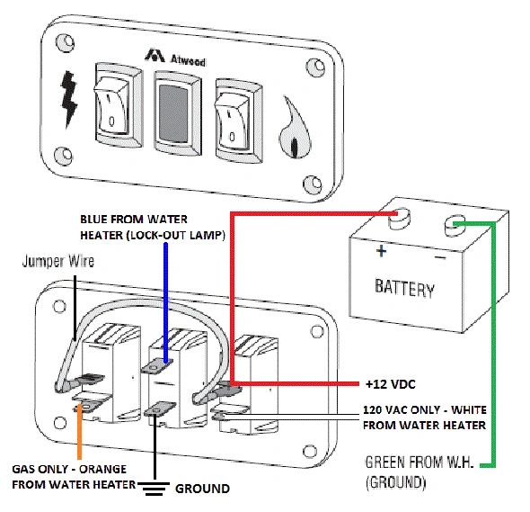 Atwood Water Heater Switch Wiring Diagram from isteam.wsimg.com