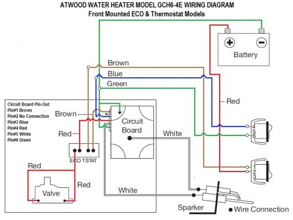 Atwood Water Heater Model Gch6 4e Parts Pdxrvwholesale