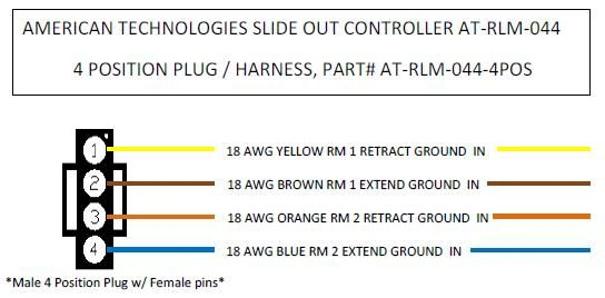 American Technologies Slide Out Controller 4 Position Harness / Plug