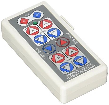 HappiJac Wireless Remote 183070