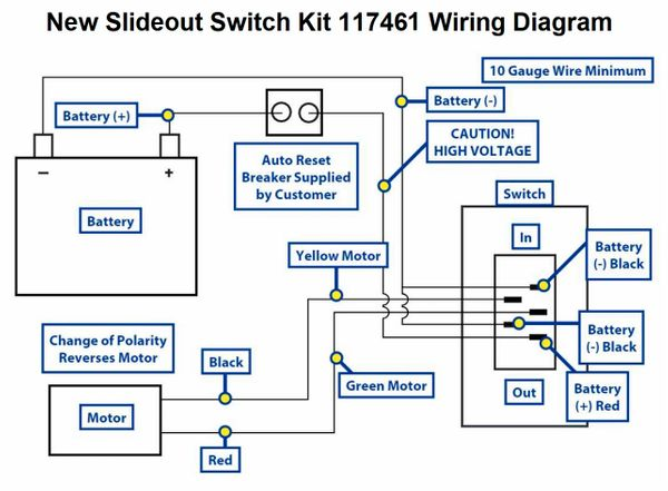 LCI Slide Out Switch Assembly 117461 | pdxrvwholesalePDX RV LLC