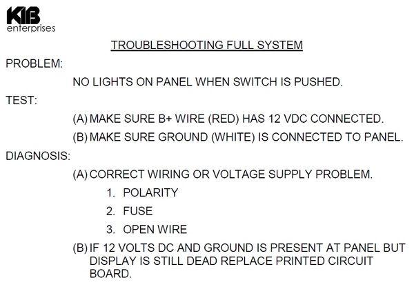 kib electronics monitor panel model m29vw repair / installation kits