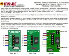 Happijac Bed Lift Relay Board 182706