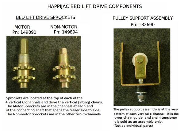 Happijac Bed Lift Non-Motor Drive Sprocket 149894
