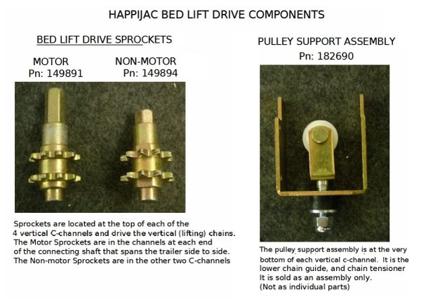 Happijac Bed Lift Pulley Support Assembly 182690