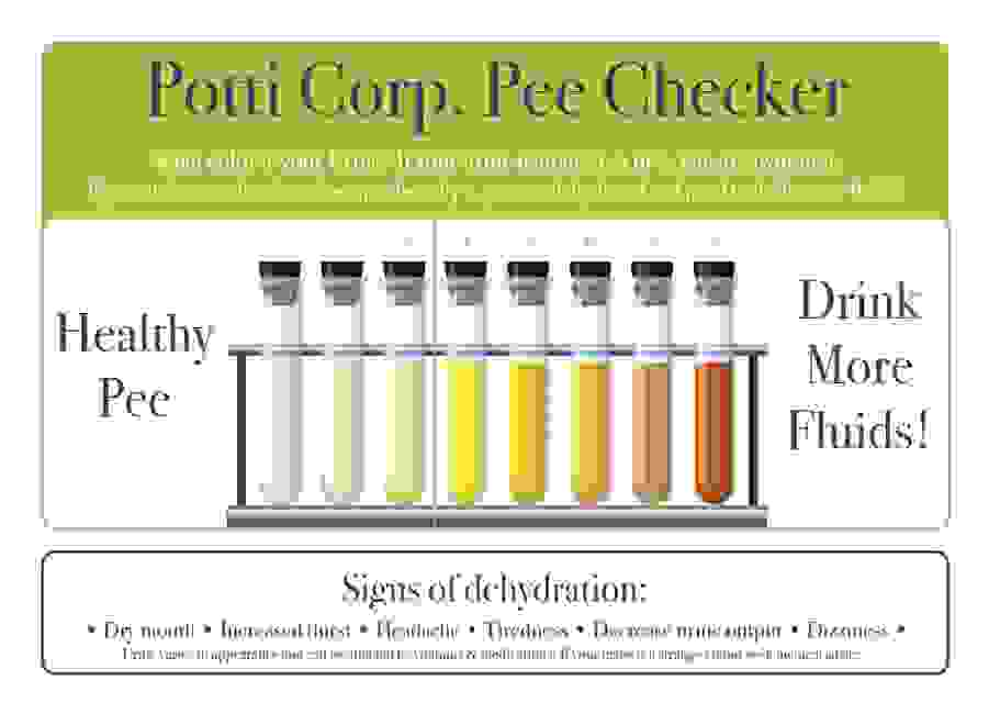 Hydration Checker Pee Checker Signs of Dehydration