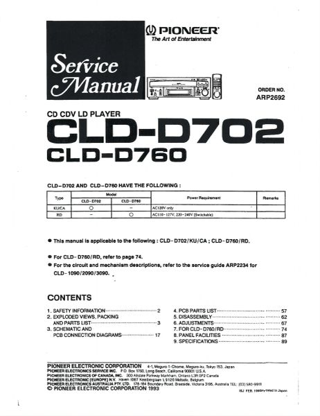 CLD-D702 (CLD-D760) (PIONEER LASERDISC PLAYER SERVICE MANUAL)
