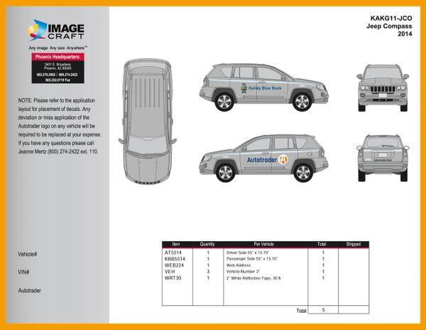 Jeep Compass 2014 - Autotrader/KBB - Complete Kit