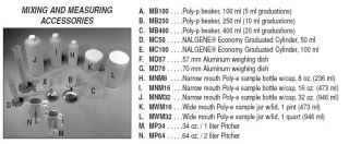 MNM8- Poly-e sample bottle, 8oz.