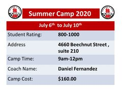 Summer camp for Intermediate July 6th to July 10th, 9am to 12pm