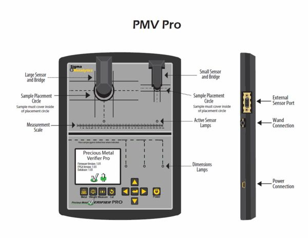 Sigma Metalytics Precious Metal Verifier PRO Base Unit - No Wands SM2601S1