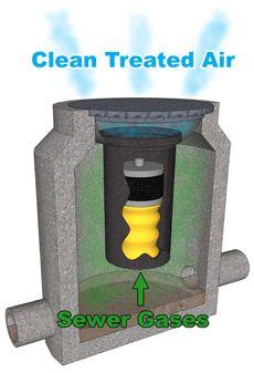 Manhole Odor Eliminator