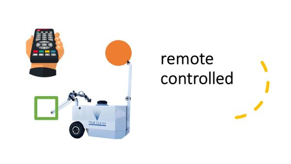 TC12-M-R Industrial Remote Controlled Disinfectant Sprayer