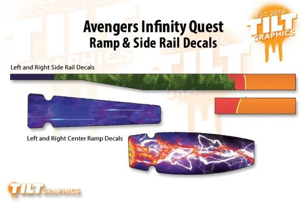 Avengers Infinity Quest Ramp & Side Rail Decal Bundle