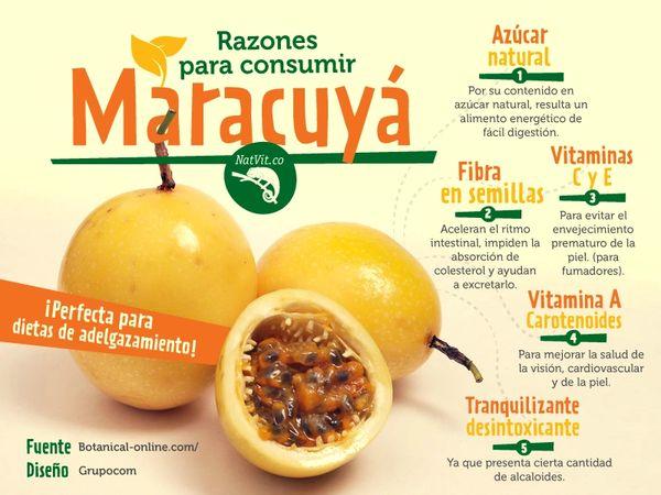 Jumbo fresh Maracuya【特大号】新鲜西番莲