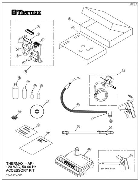 AF-1 Accessory Kit Diagram
